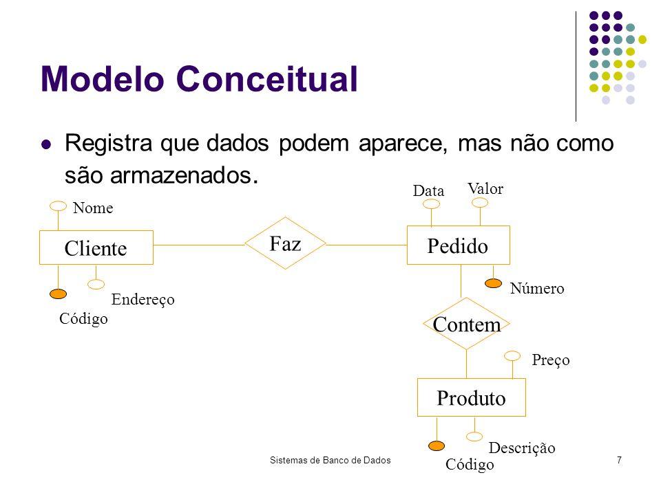 Sistemas de Banco de Dados8 MODELO ENTIDADE- RELACIONAMENTO (E/R) Foi definido por Peter Chen em 1976; É chamado de meta-modelo; Permite obter resultados e esquemas; puramente conceituais sobre o negócio a ser modelado; Permite retratar uma realidade; compreendendo o negócio através de seus dados.