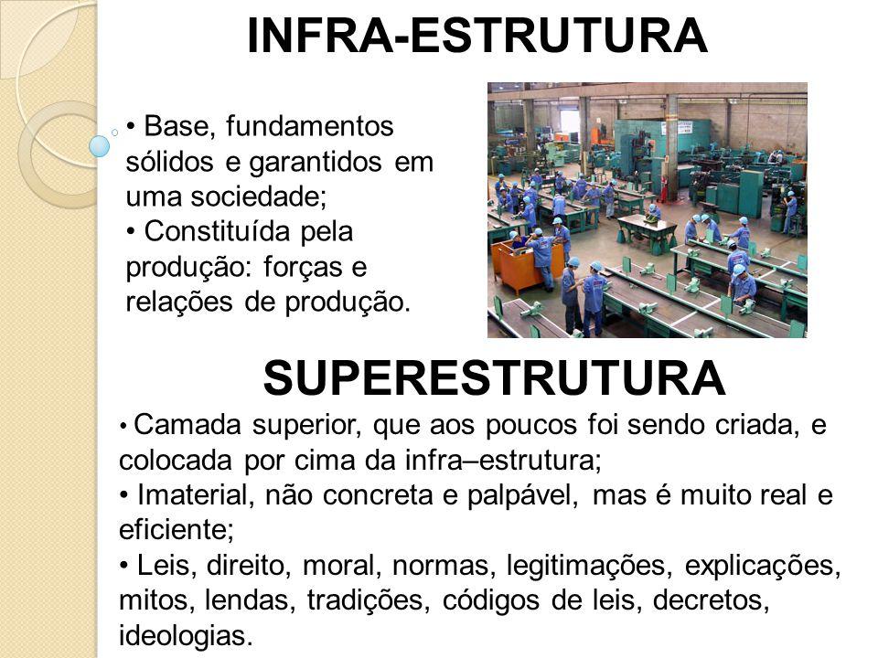INFRA-ESTRUTURA Base, fundamentos sólidos e garantidos em uma sociedade; Constituída pela produção: forças e relações de produção.