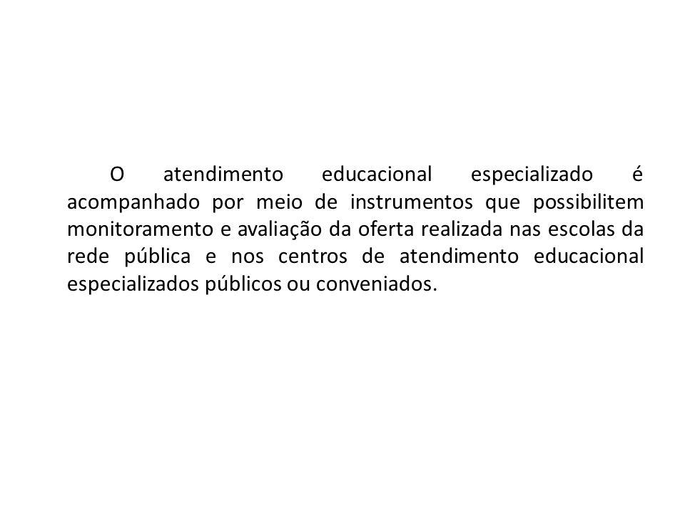 O atendimento educacional especializado é acompanhado por meio de instrumentos que possibilitem monitoramento e avaliação da oferta realizada nas esco