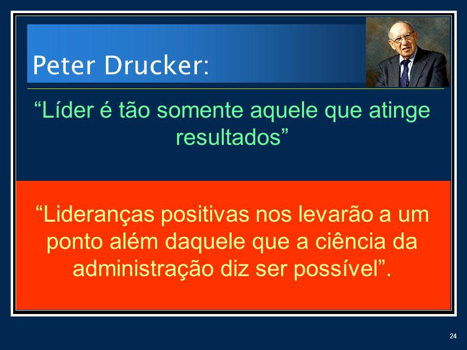 24 Peter Drucker: Líder é tão somente aquele que atinge resultados Lideranças positivas nos levarão a um ponto além daquele que a ciência da administr