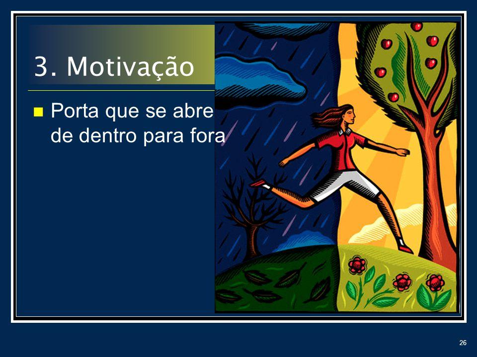 26 3. Motivação Porta que se abre de dentro para fora