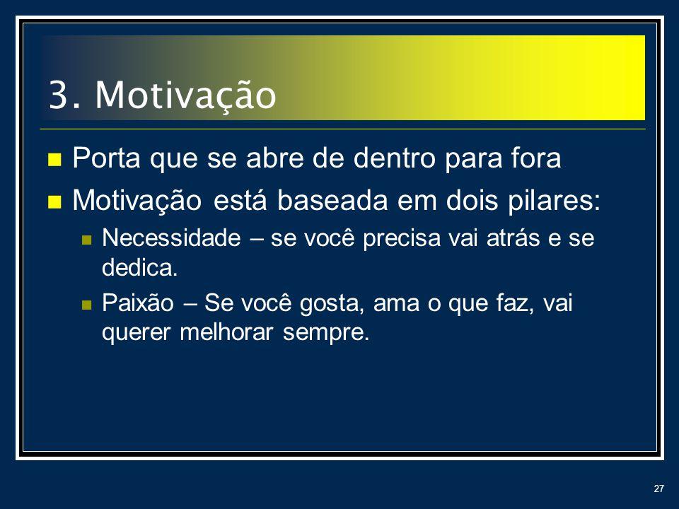 27 3. Motivação Porta que se abre de dentro para fora Motivação está baseada em dois pilares: Necessidade – se você precisa vai atrás e se dedica. Pai