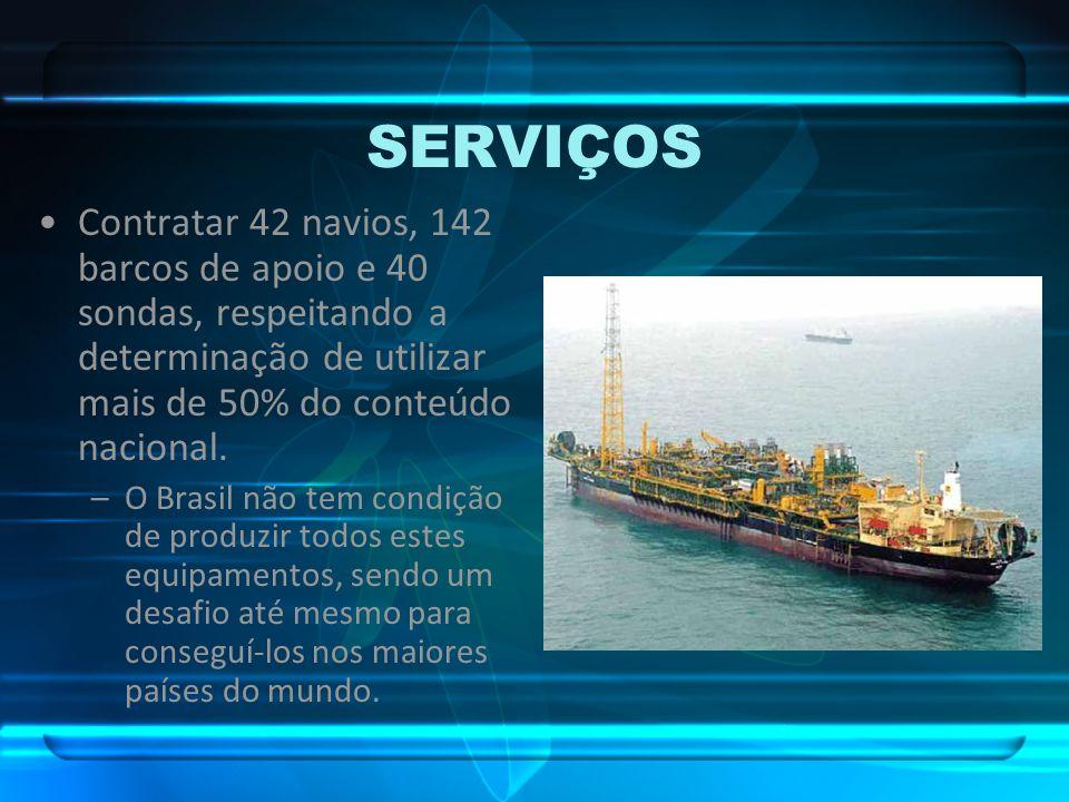 SERVIÇOS Contratar 42 navios, 142 barcos de apoio e 40 sondas, respeitando a determinação de utilizar mais de 50% do conteúdo nacional. –O Brasil não