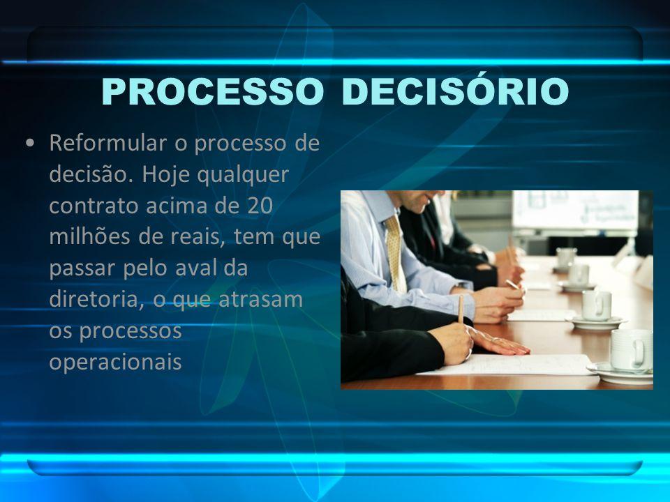 PROCESSO DECISÓRIO Reformular o processo de decisão. Hoje qualquer contrato acima de 20 milhões de reais, tem que passar pelo aval da diretoria, o que
