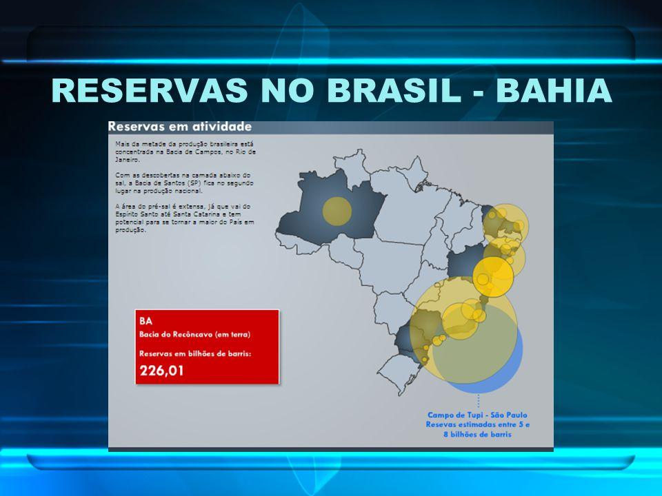 RESERVAS NO BRASIL - BAHIA