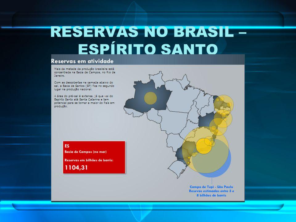 RESERVAS NO BRASIL – ESPÍRITO SANTO