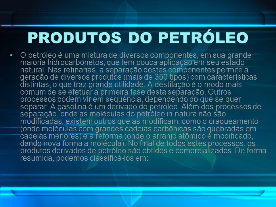 PRODUTOS DO PETRÓLEO O petróleo é uma mistura de diversos componentes, em sua grande maioria hidrocarbonetos, que tem pouca aplicação em seu estado na