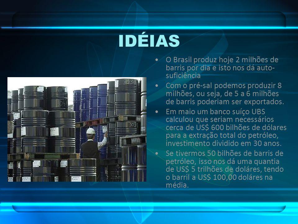 IDÉIAS O Brasil produz hoje 2 milhões de barris por dia e isto nos dá auto- suficiência Com o pré-sal podemos produzir 8 milhões, ou seja, de 5 a 6 mi