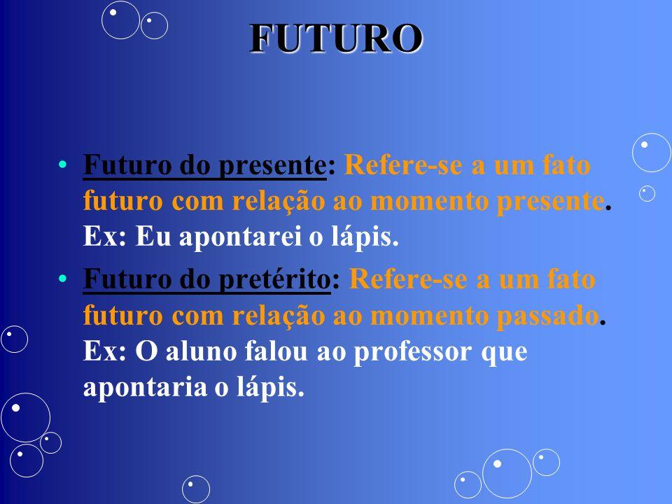 FUTURO Futuro do presente: Refere-se a um fato futuro com relação ao momento presente. Ex: Eu apontarei o lápis. Futuro do pretérito: Refere-se a um f