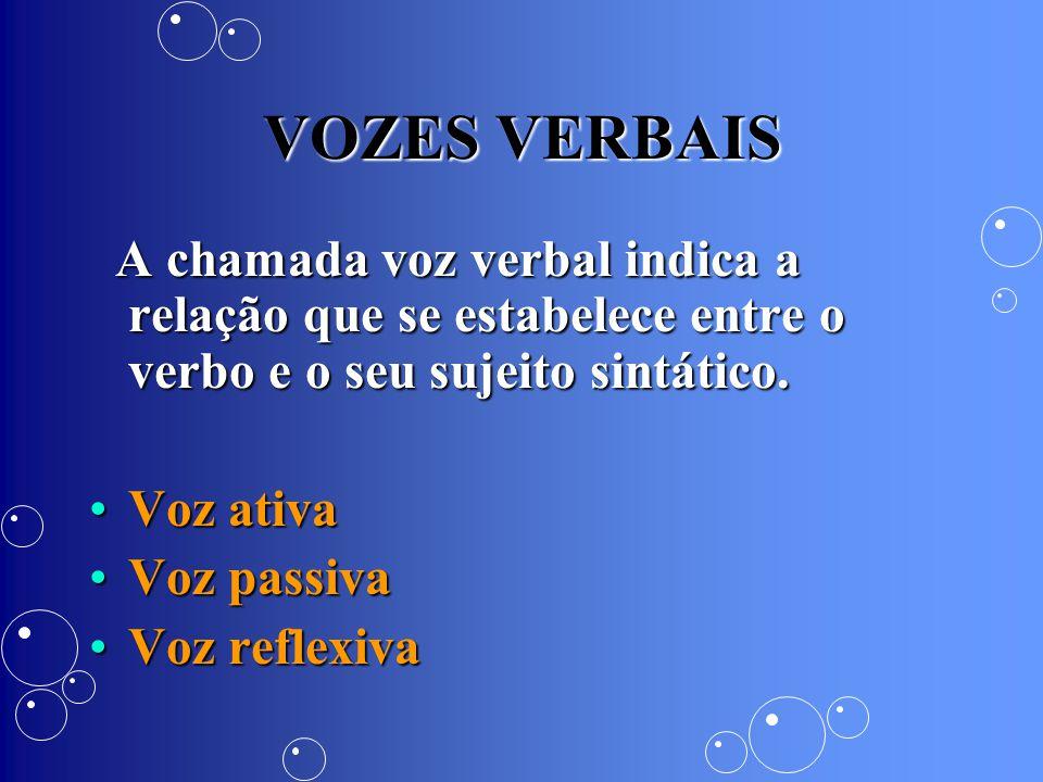 VOZES VERBAIS A chamada voz verbal indica a relação que se estabelece entre o verbo e o seu sujeito sintático. Voz ativaVoz ativa Voz passivaVoz passi