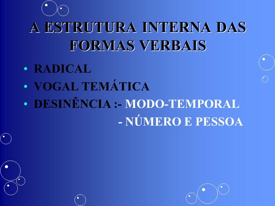 RADICAL ar – er – irRADICAL: é a parte que contém o significado do verbo.