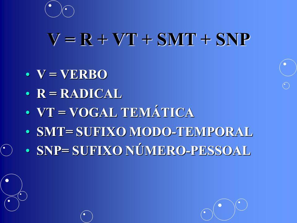 V = R + VT + SMT + SNP V = VERBOV = VERBO R = RADICALR = RADICAL VT = VOGAL TEMÁTICAVT = VOGAL TEMÁTICA SMT= SUFIXO MODO-TEMPORALSMT= SUFIXO MODO-TEMP