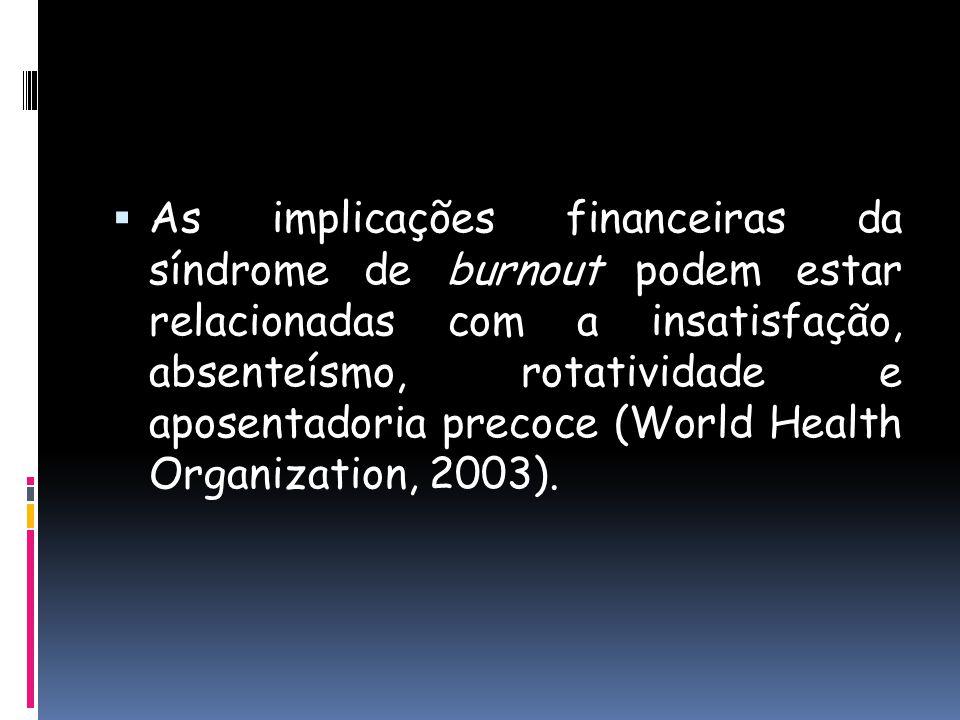 As implicações financeiras da síndrome de burnout podem estar relacionadas com a insatisfação, absenteísmo, rotatividade e aposentadoria precoce (Worl
