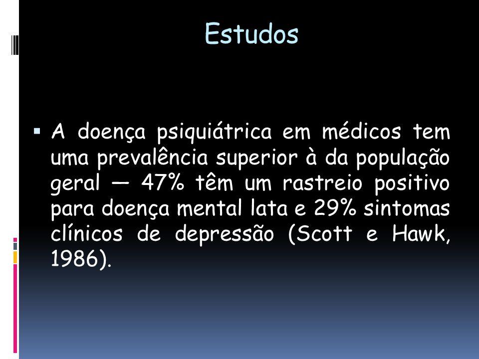 Estudos doença psiquiátrica A doença psiquiátrica em médicos tem uma prevalência superior à da população geral 47% têm um rastreio positivo para doenç