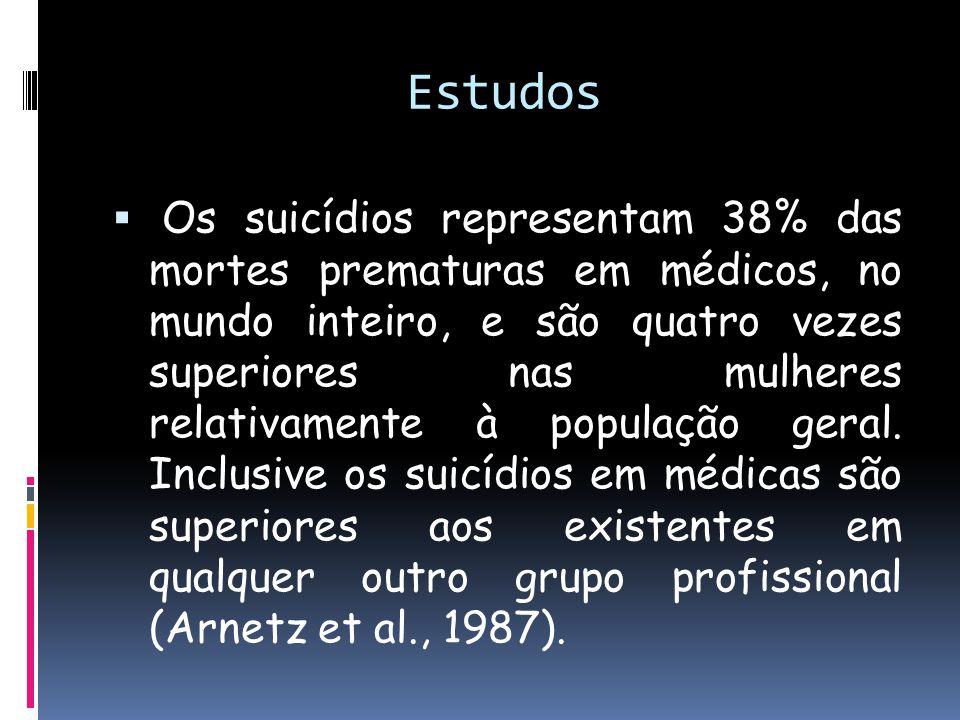 Estudos Os suicídios representam 38% das mortes prematuras em médicos, no mundo inteiro, e são quatro vezes superiores nas mulheres relativamente à po