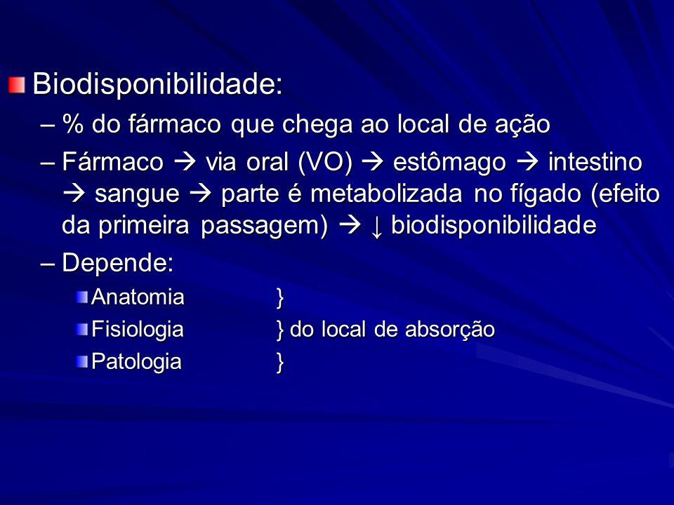 Biodisponibilidade: –% do fármaco que chega ao local de ação –Fármaco via oral (VO) estômago intestino sangue parte é metabolizada no fígado (efeito d
