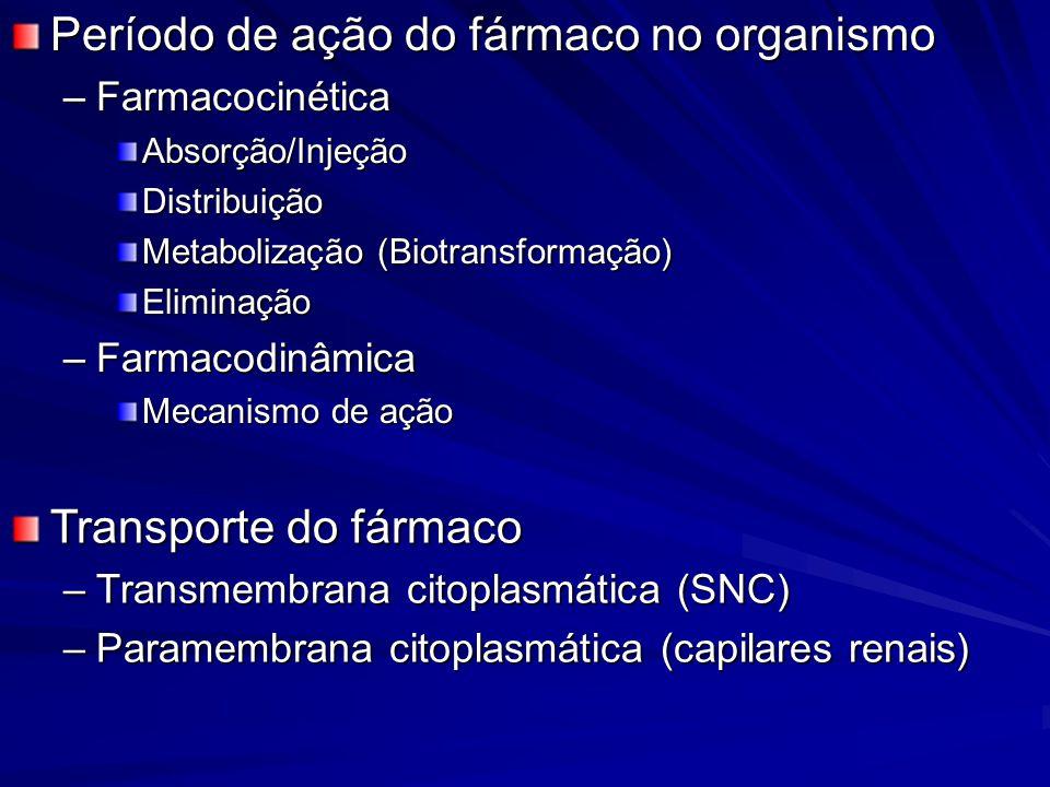 Período de ação do fármaco no organismo –Farmacocinética Absorção/InjeçãoDistribuição Metabolização (Biotransformação) Eliminação –Farmacodinâmica Mec
