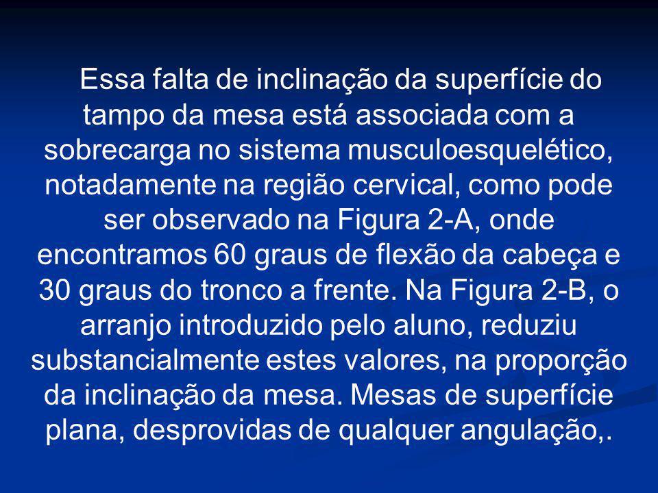 Essa falta de inclinação da superfície do tampo da mesa está associada com a sobrecarga no sistema musculoesquelético, notadamente na região cervical,