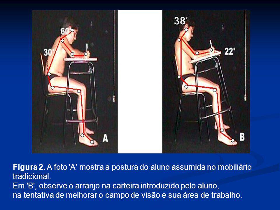 Figura 2. A foto 'A' mostra a postura do aluno assumida no mobiliário tradicional. Em 'B', observe o arranjo na carteira introduzido pelo aluno, na te