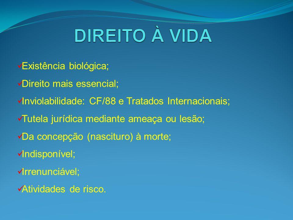 Existência biológica; Direito mais essencial; Inviolabilidade: CF/88 e Tratados Internacionais; Tutela jurídica mediante ameaça ou lesão; Da concepção