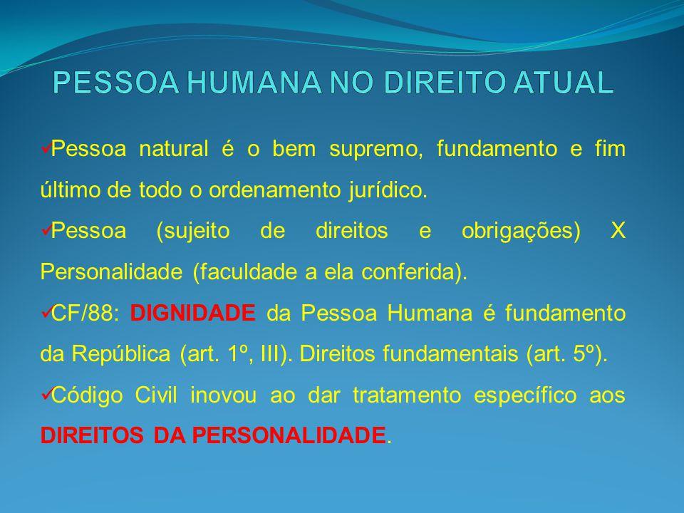 Pessoa natural é o bem supremo, fundamento e fim último de todo o ordenamento jurídico. Pessoa (sujeito de direitos e obrigações) X Personalidade (fac