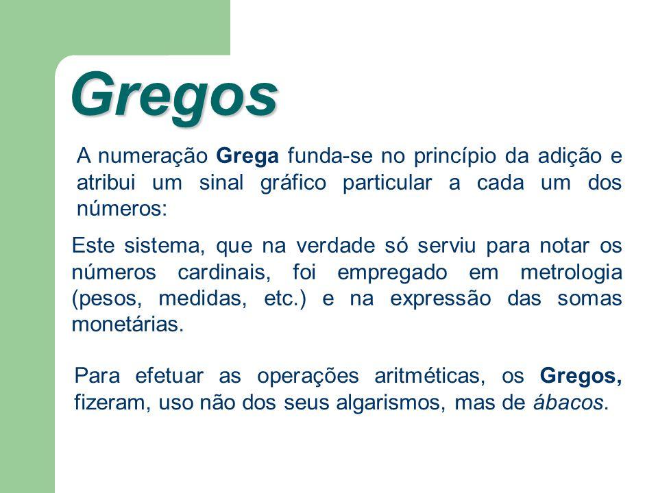 Gregos A numeração Grega funda-se no princípio da adição e atribui um sinal gráfico particular a cada um dos números: Este sistema, que na verdade só