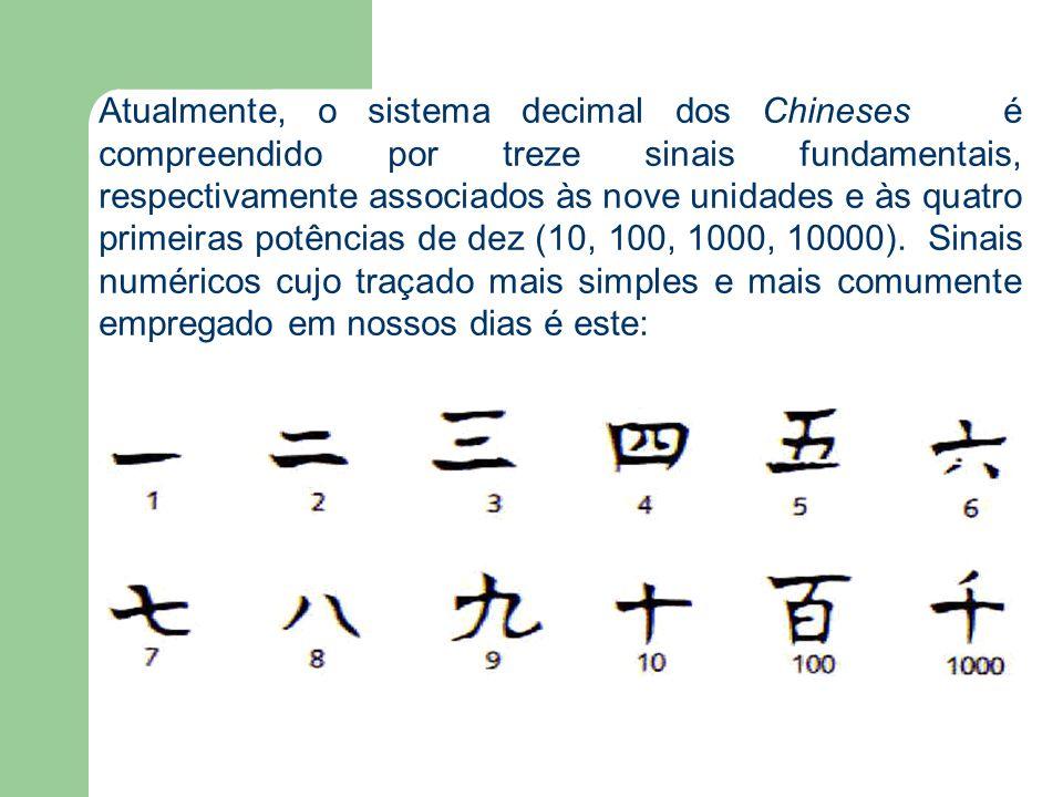 Atualmente, o sistema decimal dos Chineses é compreendido por treze sinais fundamentais, respectivamente associados às nove unidades e às quatro prime