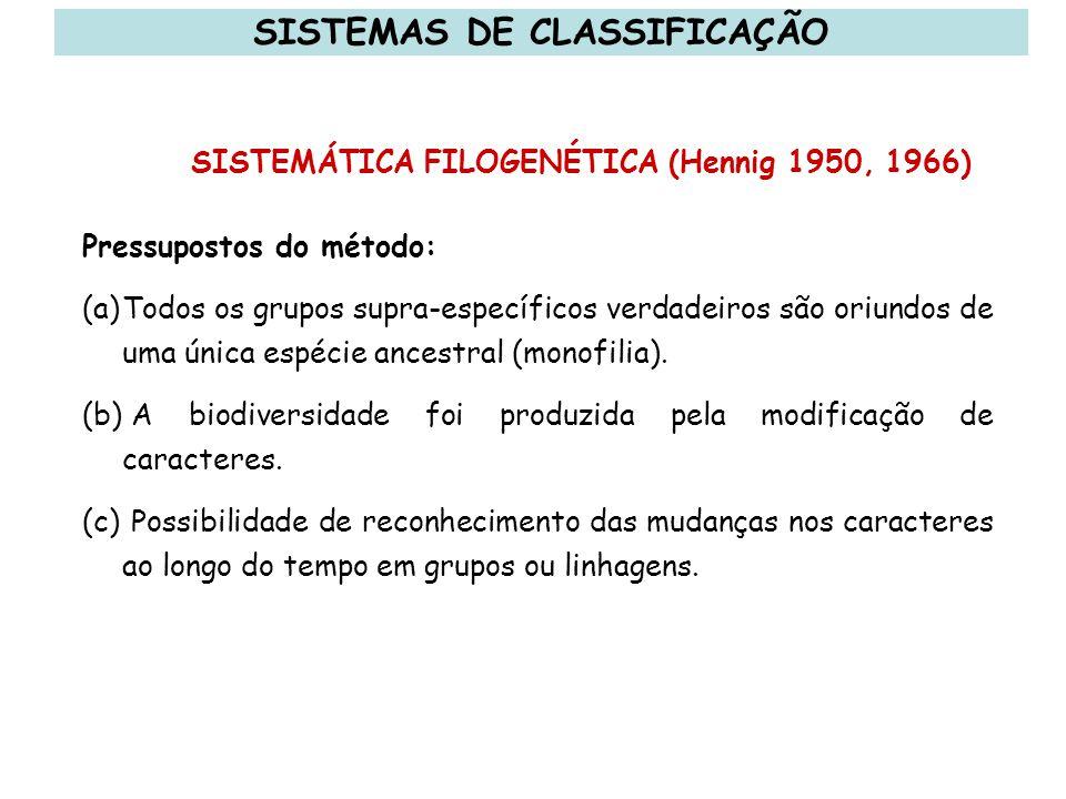 SISTEMÁTICA FILOGENÉTICA (Hennig 1950, 1966) Pressupostos do método: (a)Todos os grupos supra-específicos verdadeiros são oriundos de uma única espéci
