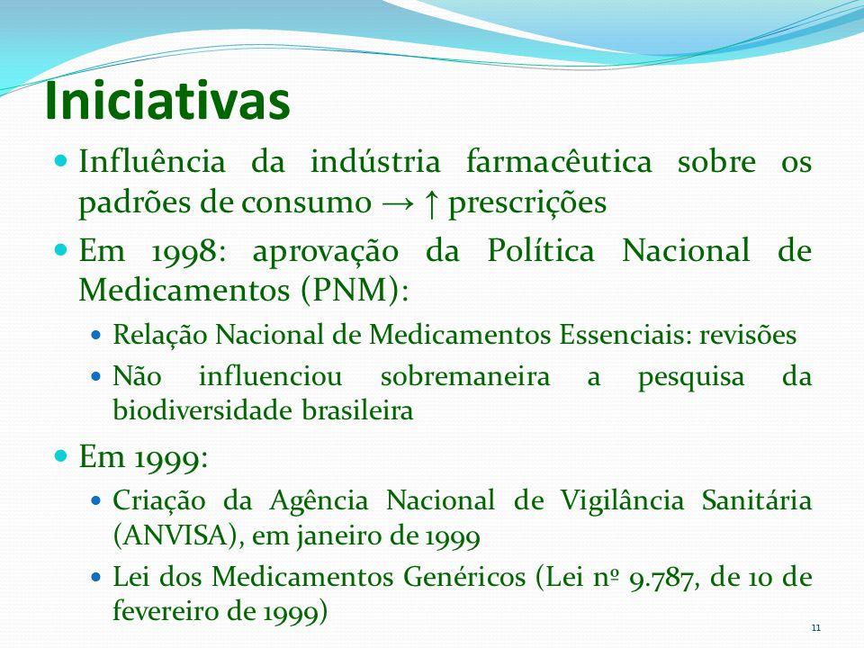 Iniciativas Influência da indústria farmacêutica sobre os padrões de consumo prescrições Em 1998: aprovação da Política Nacional de Medicamentos (PNM)