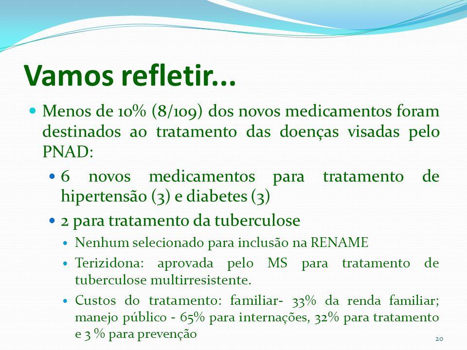 20 Vamos refletir... Menos de 10% (8/109) dos novos medicamentos foram destinados ao tratamento das doenças visadas pelo PNAD: 6 novos medicamentos pa