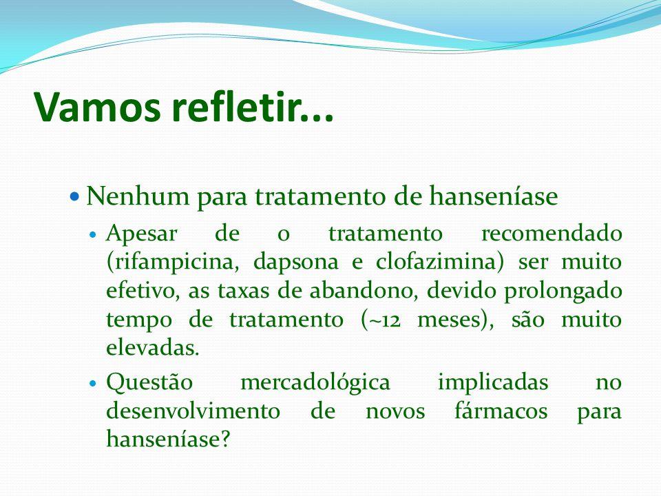 Vamos refletir... Nenhum para tratamento de hanseníase Apesar de o tratamento recomendado (rifampicina, dapsona e clofazimina) ser muito efetivo, as t