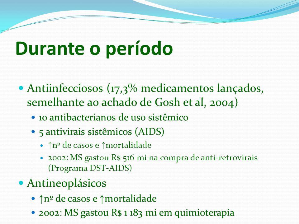 Durante o período Antiinfecciosos (17,3% medicamentos lançados, semelhante ao achado de Gosh et al, 2004) 10 antibacterianos de uso sistêmico 5 antivi
