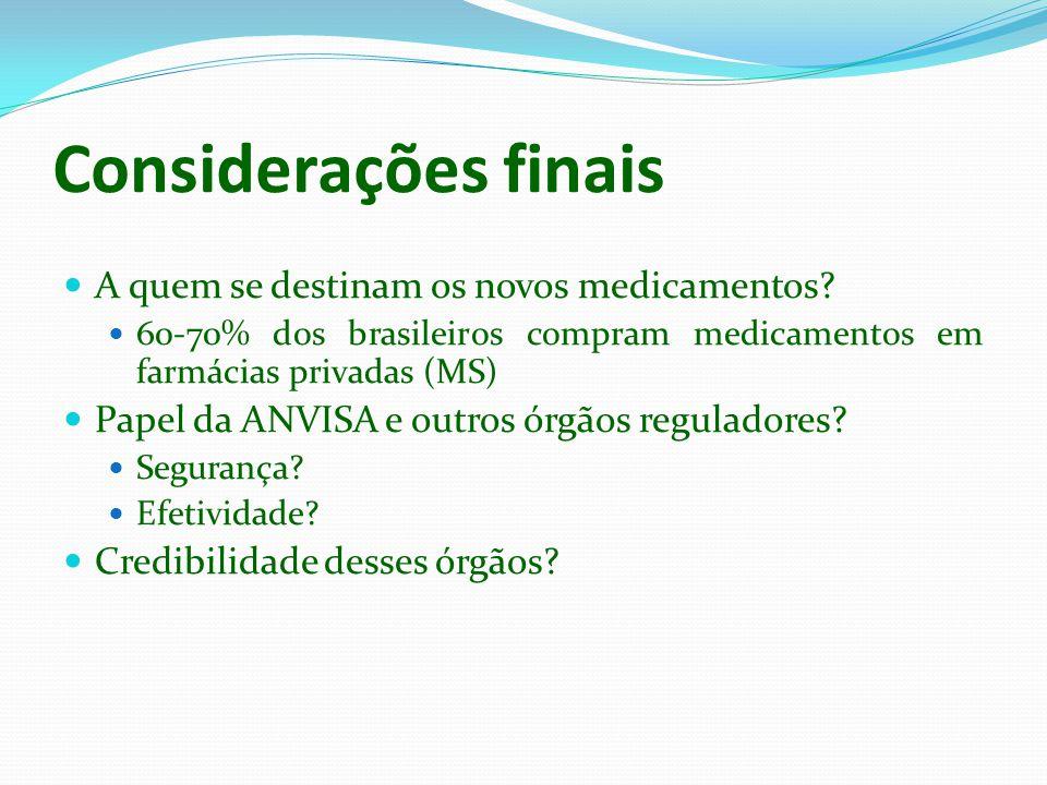Considerações finais A quem se destinam os novos medicamentos? 60-70% dos brasileiros compram medicamentos em farmácias privadas (MS) Papel da ANVISA