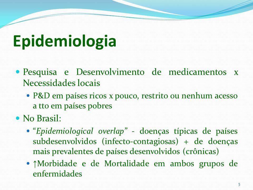 5 Epidemiologia Pesquisa e Desenvolvimento de medicamentos x Necessidades locais P&D em países ricos x pouco, restrito ou nenhum acesso a tto em paíse