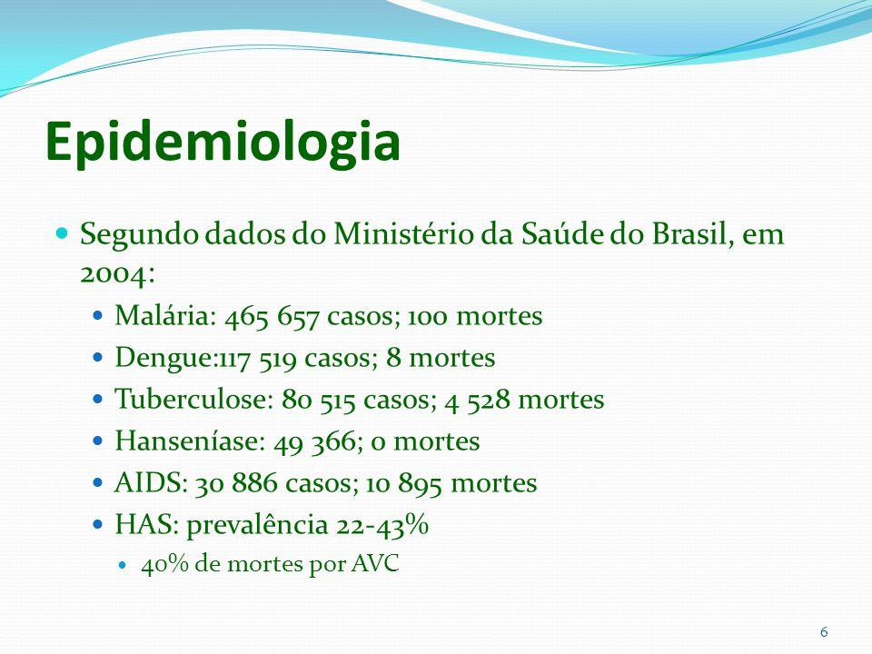 Segundo dados do Ministério da Saúde do Brasil, em 2004: Malária: 465 657 casos; 100 mortes Dengue:117 519 casos; 8 mortes Tuberculose: 80 515 casos;