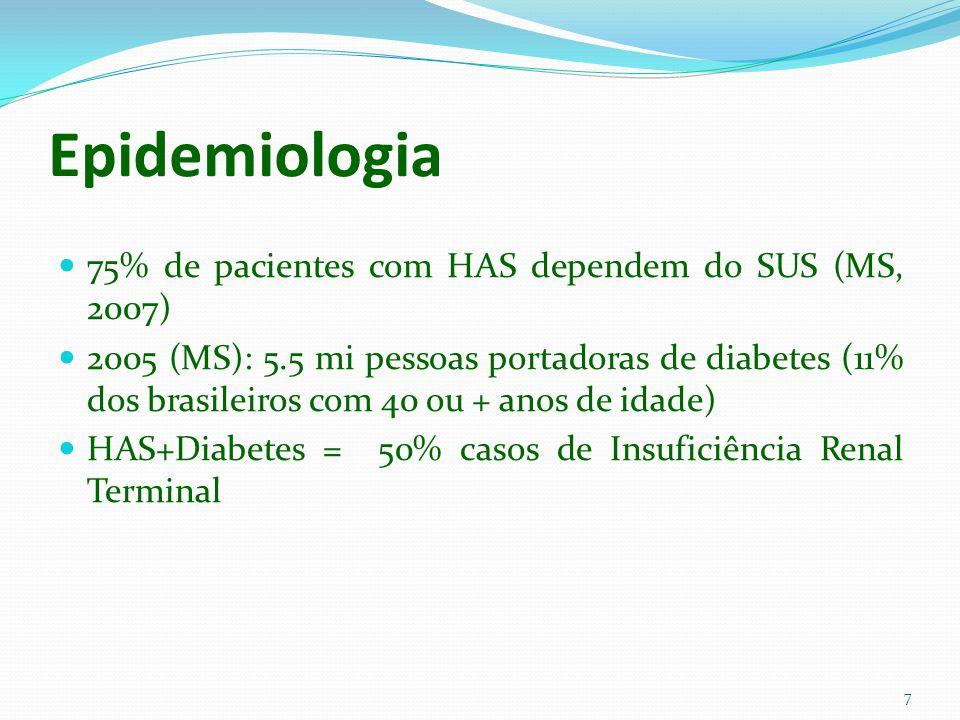 75% de pacientes com HAS dependem do SUS (MS, 2007) 2005 (MS): 5.5 mi pessoas portadoras de diabetes (11% dos brasileiros com 40 ou + anos de idade) H