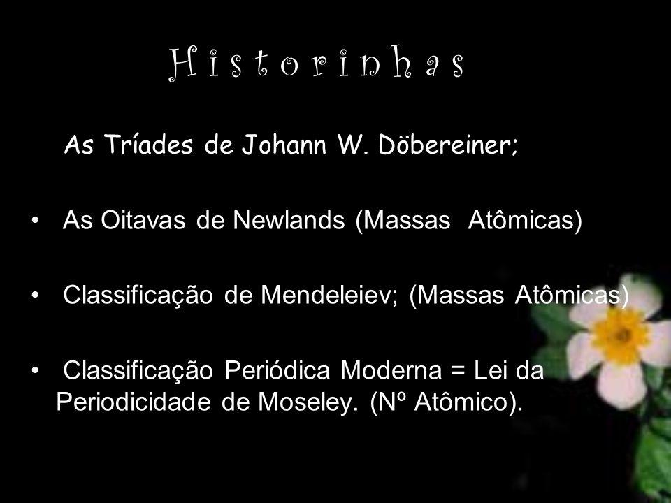 H i s t o r i n h a s.... As Tríades de Johann W. Döbereiner; As Oitavas de Newlands (Massas Atômicas) Classificação de Mendeleiev; (Massas Atômicas)