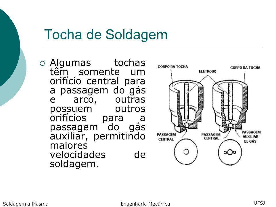 Tocha de Soldagem Algumas tochas têm somente um orifício central para a passagem do gás e arco, outras possuem outros orifícios para a passagem do gás auxiliar, permitindo maiores velocidades de soldagem.