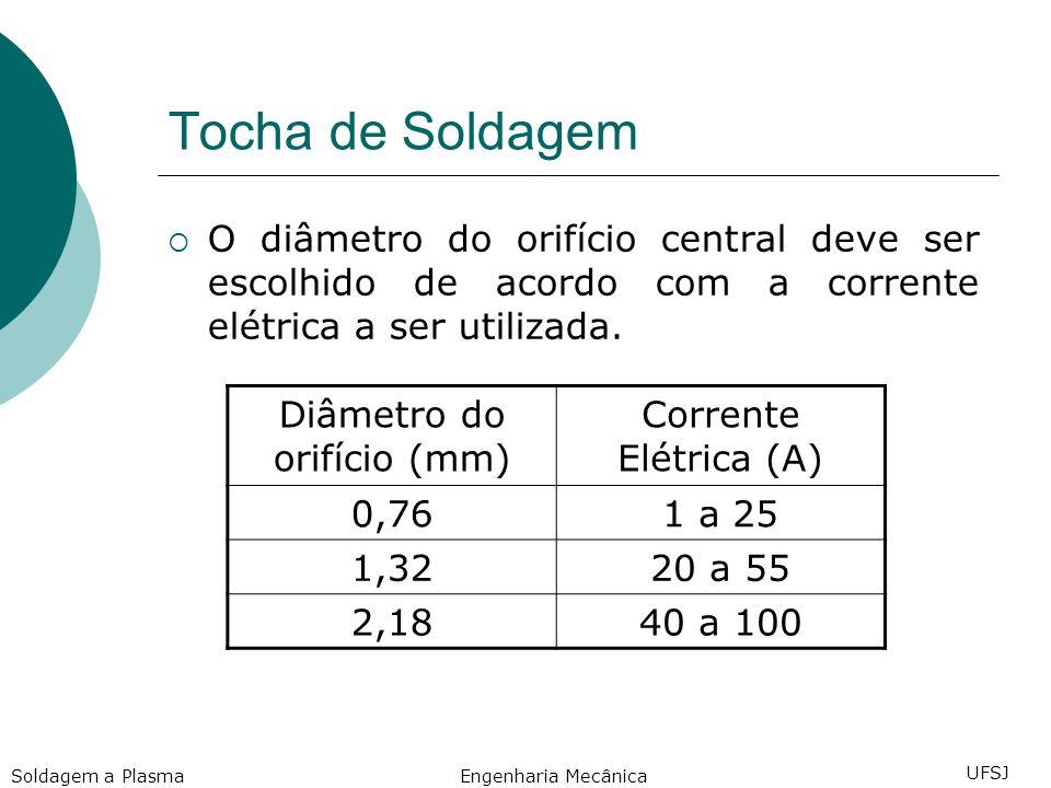 Tocha de Soldagem O diâmetro do orifício central deve ser escolhido de acordo com a corrente elétrica a ser utilizada.