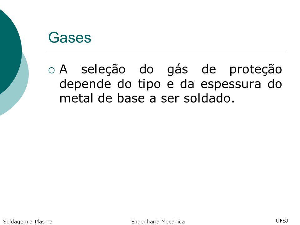 Gases A seleção do gás de proteção depende do tipo e da espessura do metal de base a ser soldado.