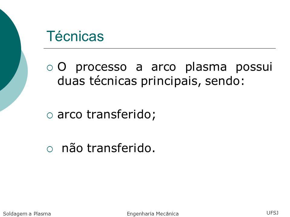 Técnicas O processo a arco plasma possui duas técnicas principais, sendo: arco transferido; não transferido.