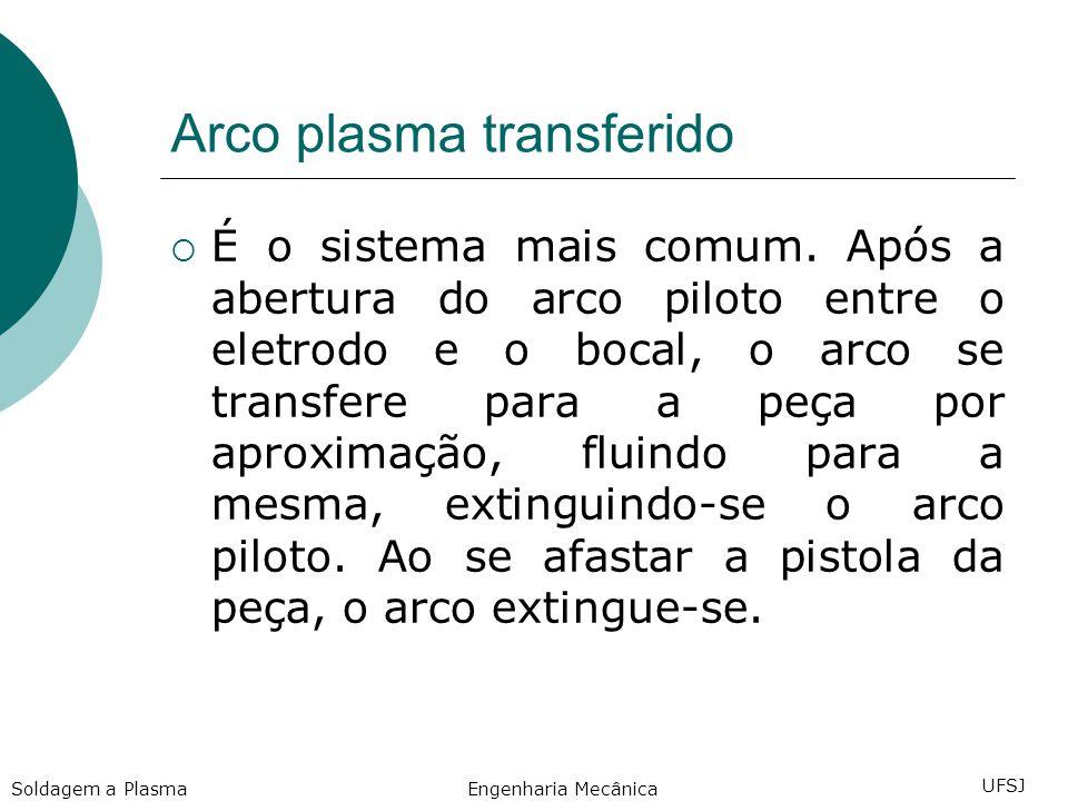 Arco plasma transferido É o sistema mais comum.