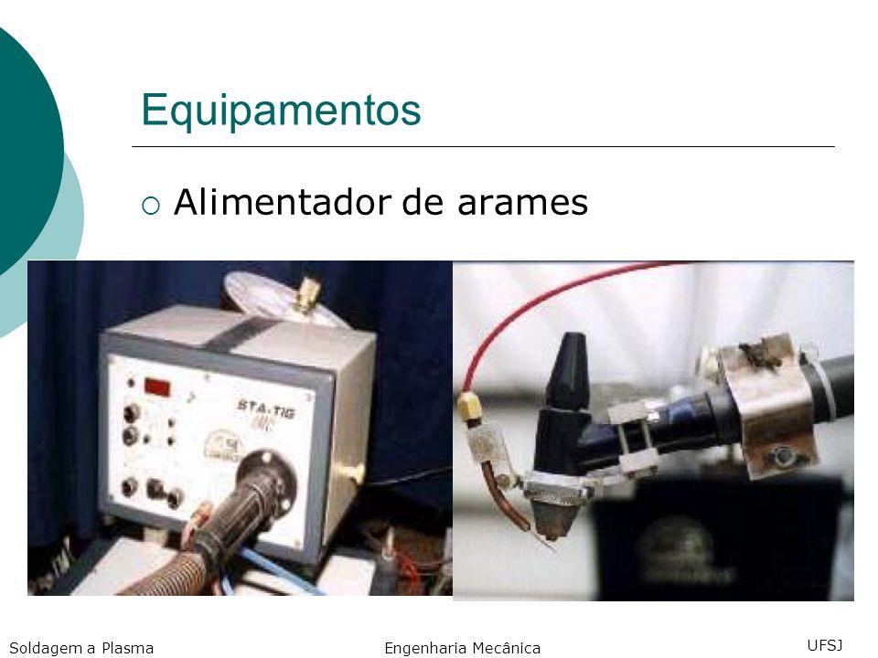 Equipamentos Alimentador de arames Engenharia Mecânica UFSJ Soldagem a Plasma