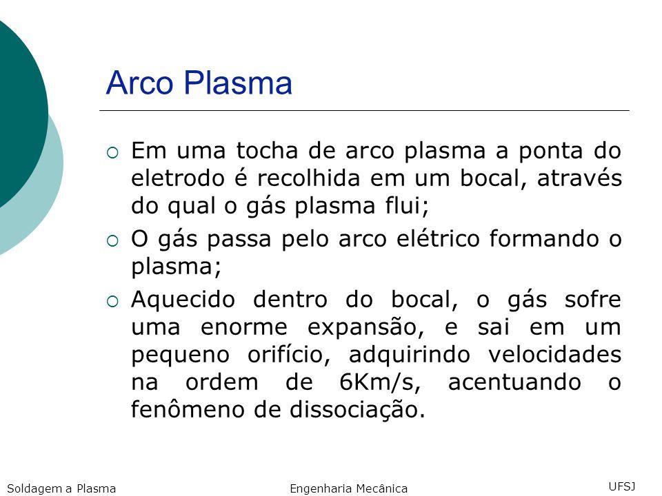 Arco Plasma Em uma tocha de arco plasma a ponta do eletrodo é recolhida em um bocal, através do qual o gás plasma flui; O gás passa pelo arco elétrico formando o plasma; Aquecido dentro do bocal, o gás sofre uma enorme expansão, e sai em um pequeno orifício, adquirindo velocidades na ordem de 6Km/s, acentuando o fenômeno de dissociação.