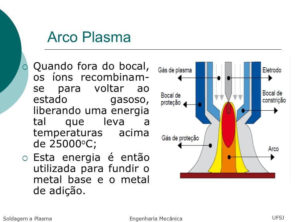 Arco Plasma Quando fora do bocal, os íons recombinam- se para voltar ao estado gasoso, liberando uma energia tal que leva a temperaturas acima de 25000 o C; Esta energia é então utilizada para fundir o metal base e o metal de adição.