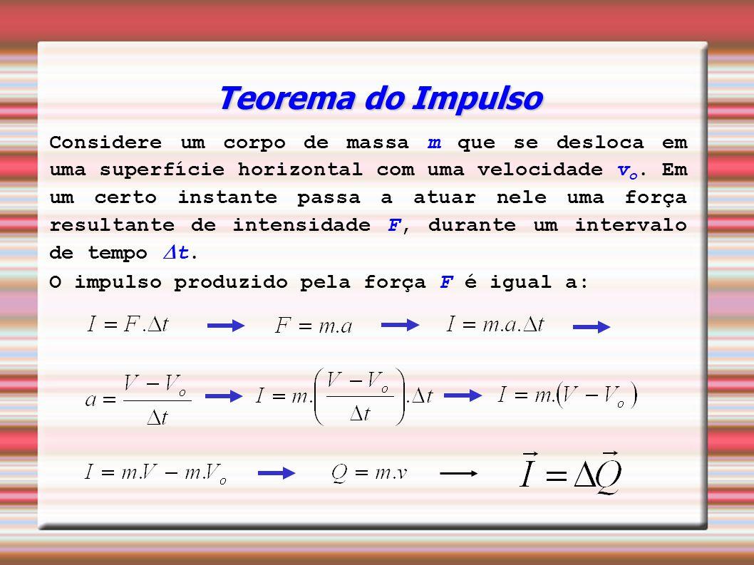 Para o mesmo intervalo de tempo, o impulso da força resultante é igual à variação da quantidade de movimento.