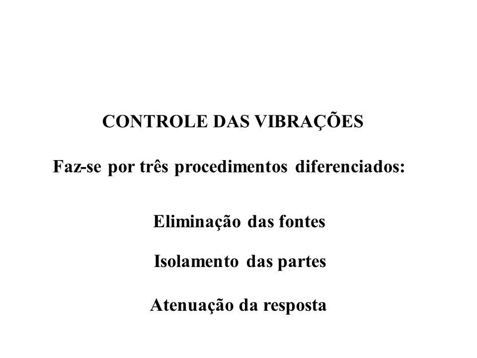 CONTROLE DAS VIBRAÇÕES Eliminação das fontes Isolamento das partes Atenuação da resposta Faz-se por três procedimentos diferenciados: