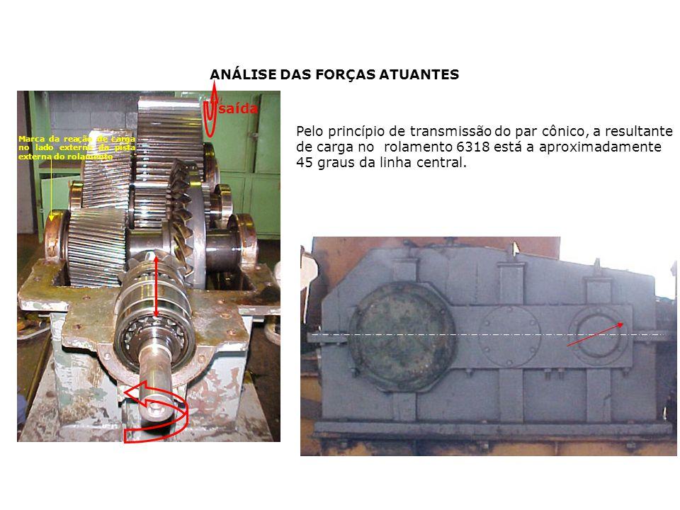 ANÁLISE DAS FORÇAS ATUANTES Pelo princípio de transmissão do par cônico, a resultante de carga no rolamento 6318 está a aproximadamente 45 graus da li