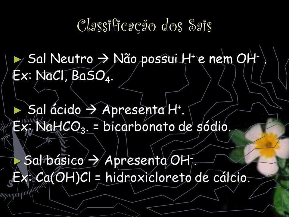 Classificação dos Sais Sal Neutro Não possui H + e nem OH -.
