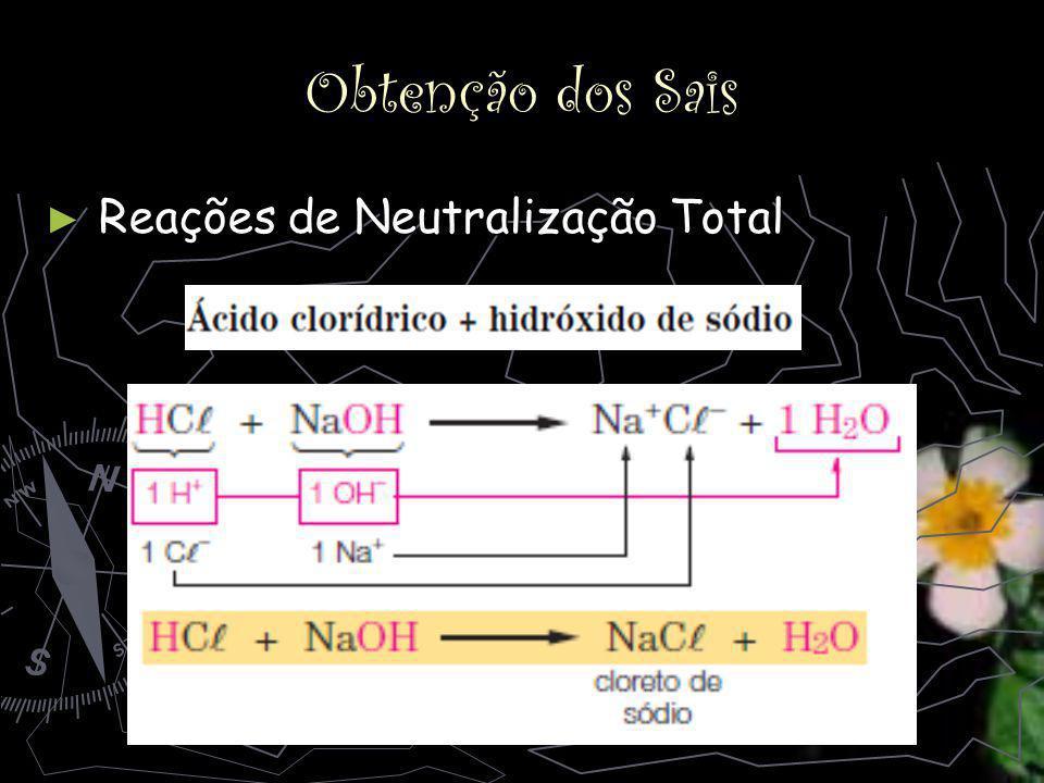 Obtenção dos Sais Reações de Neutralização Total Reações de Neutralização Total